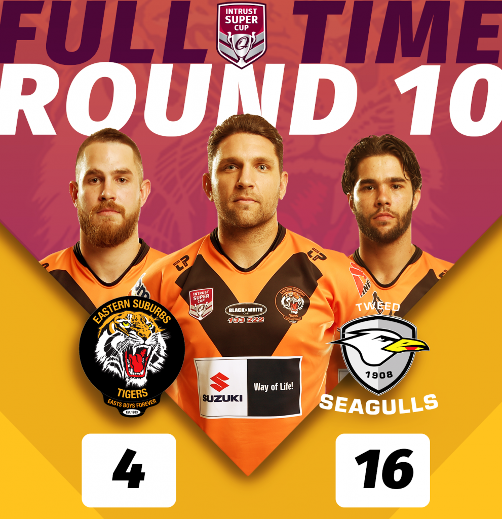 Round 10 Full time scores Intrust Super Cup Suzuki Easts Tigers v Tweed Heads Seagulls