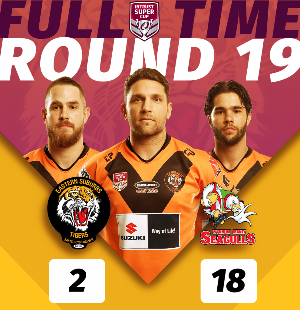 [INTRUST SUPER CUP RESULT] ISC Round 19 finished up the Suzuki Easts Tigers, who fought hard, but came second best to Wynnum Manly Seagulls, at Langlands Park, Full time score Tigers 2 loss to Seagulls 18. Half time score was Tigers 2 - Seagulls 6. @intrustsupercup @wynnummanlyseagulls #ORANGEandBLACK #GoTheTigers #Season2019 #EBF #EGF #wynnummanly #wynnumseagulls #wynnum #manly #bayside #redcliffe #peninsula #redcliffedolphins #dolphins #rugbyleague #rugby #footy #QLDER